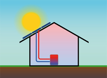 Solarwärmepumpe Augsburg